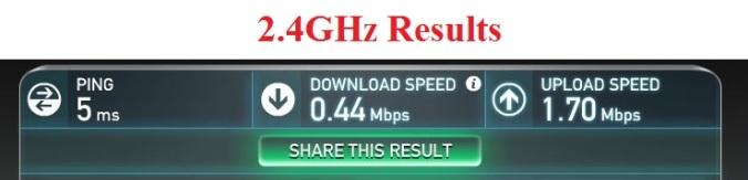 2-4 bandwidth test